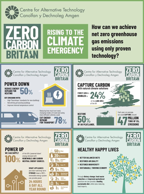 ZCB-Exec-Summary-Infographic-web-version